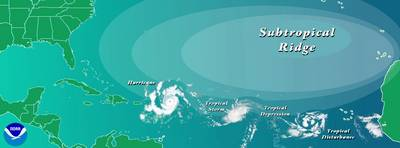 Illustration shows stages of hurricane development