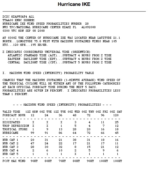 Tropical Cyclone Surface Wind Speed Probabilities number 28 for Hurricane Ike.