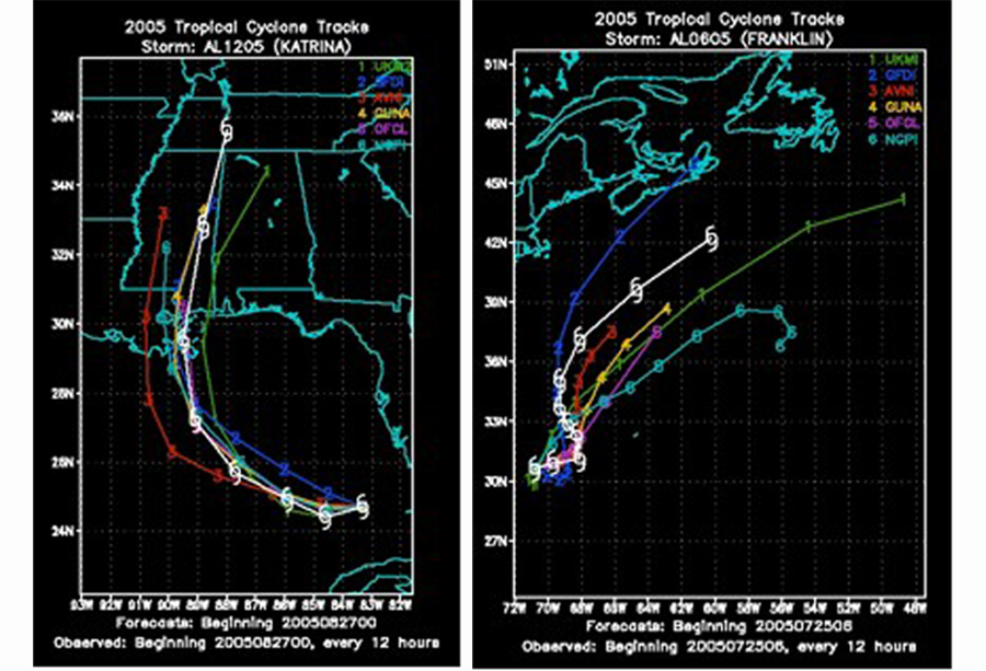Model track forecasts of Hurricane Katrina (2005) (left) and Tropical Storm Franklin (2005).