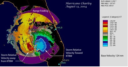 Radial velocity output for Hurricane Charley on Friday, August 13, 2004.