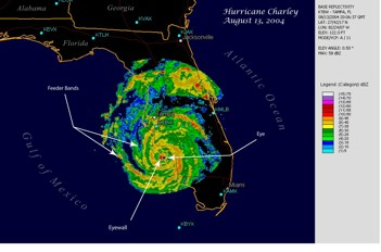 Reflectivity data for Hurricane Charley on Friday, August 13, 2004.